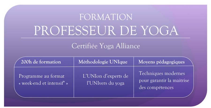 Formation Professeurs de Yoga